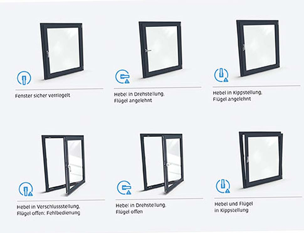 Der Fenstersensor zeigt die Stellung der Fenster detailliert an. Foto: djd / SIEGENIA-AUBI KG